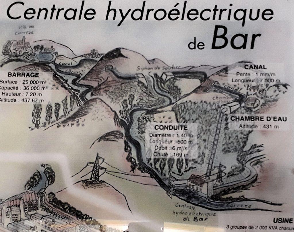 dessin centrale hydro-électrique de Bar